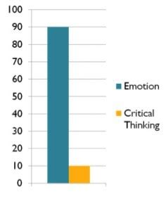 sports psychology paper topics